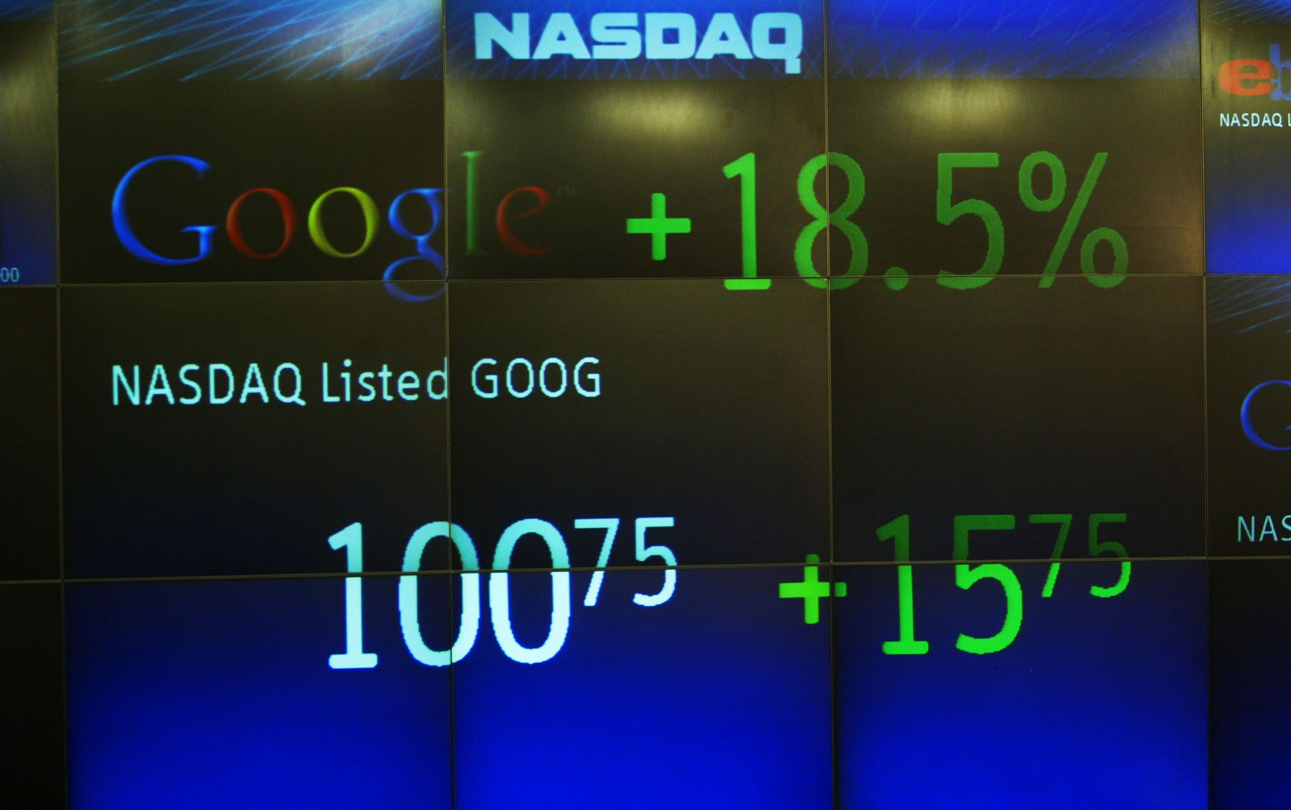 Nasdaq Goog Witnesses A Huge Disturbance In Stock Values